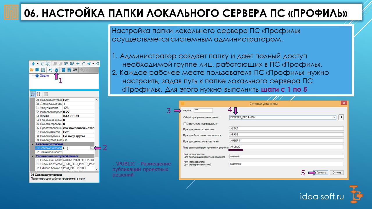 Презентация обмена файлов-решений через облачный сервер в программе Профиль, слайд - 7