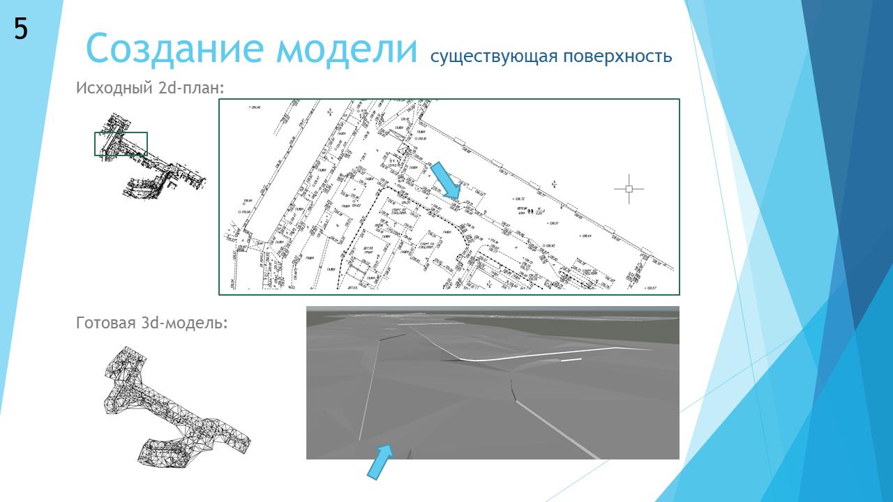 Презентация по моделированию поверхностей, слайд - 7