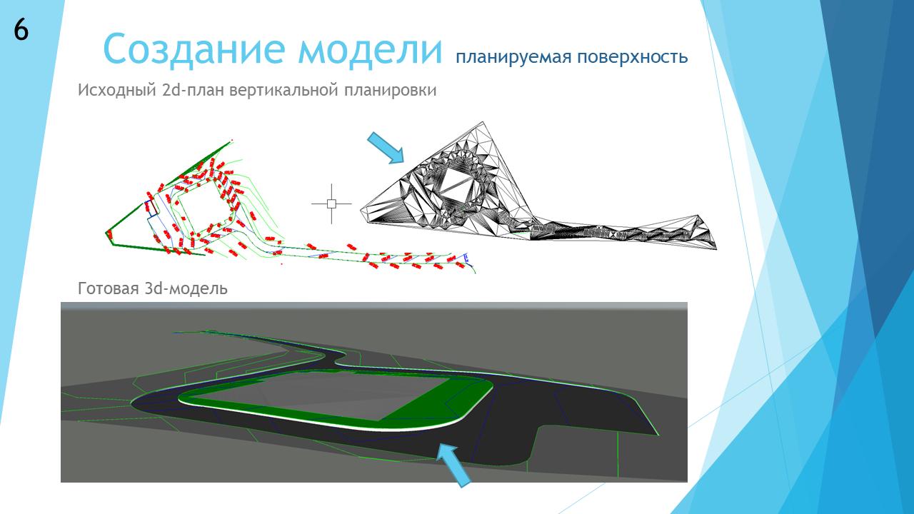 Презентация по моделированию поверхностей, слайд - 8