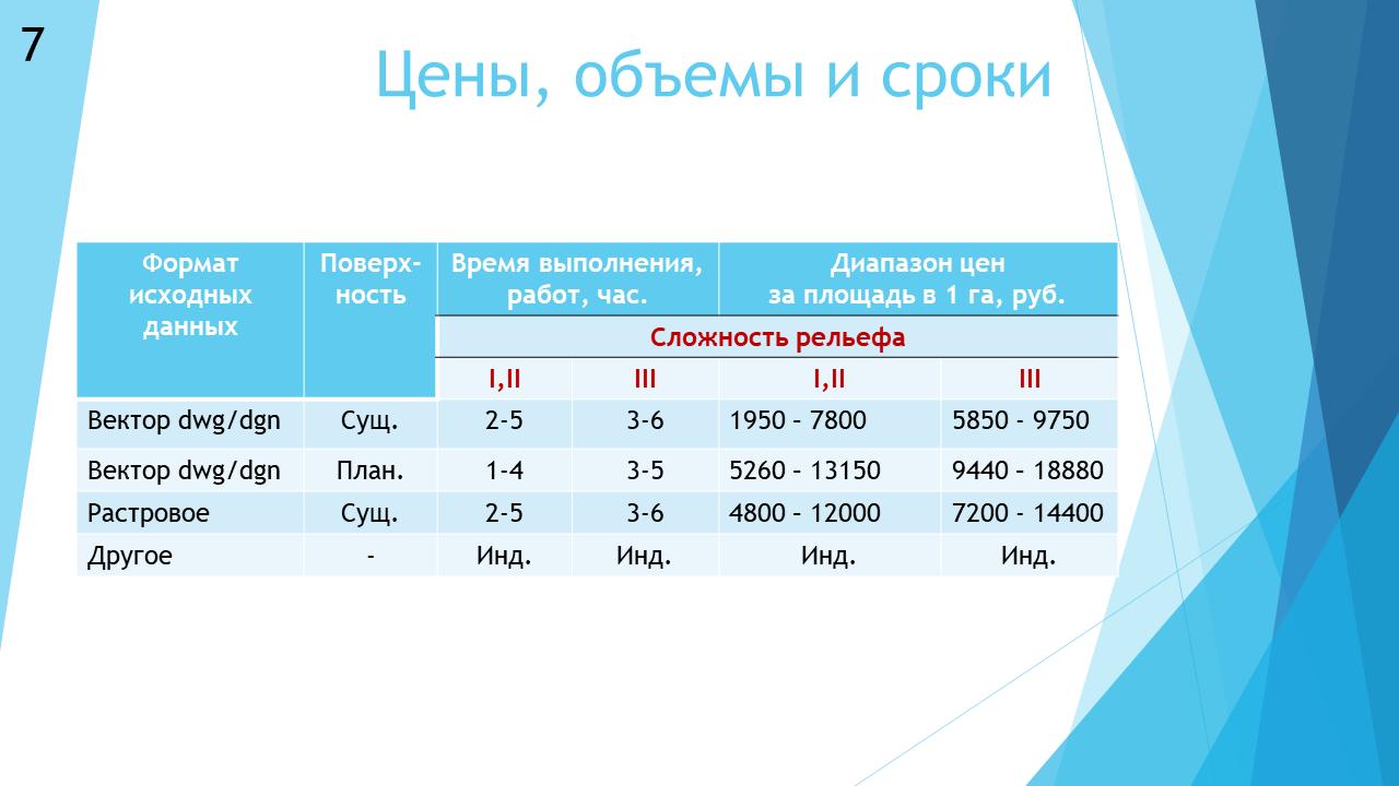 Презентация по моделированию поверхностей, слайд - 9